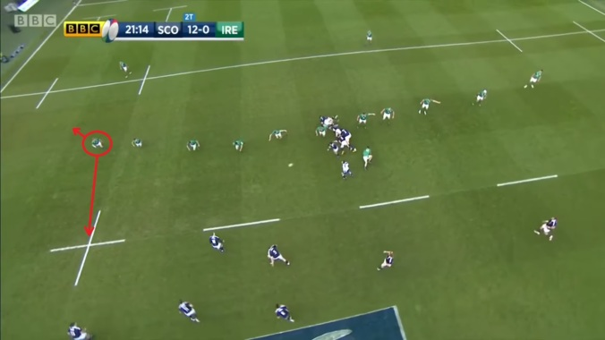 Analysis: Ireland's Defensive Decision-Making and the ...